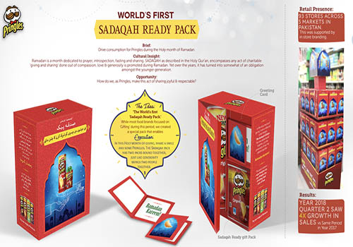 WORLD'S FIRST SADAQAH READY PACK | Oddinary Marketing | Muse Awards