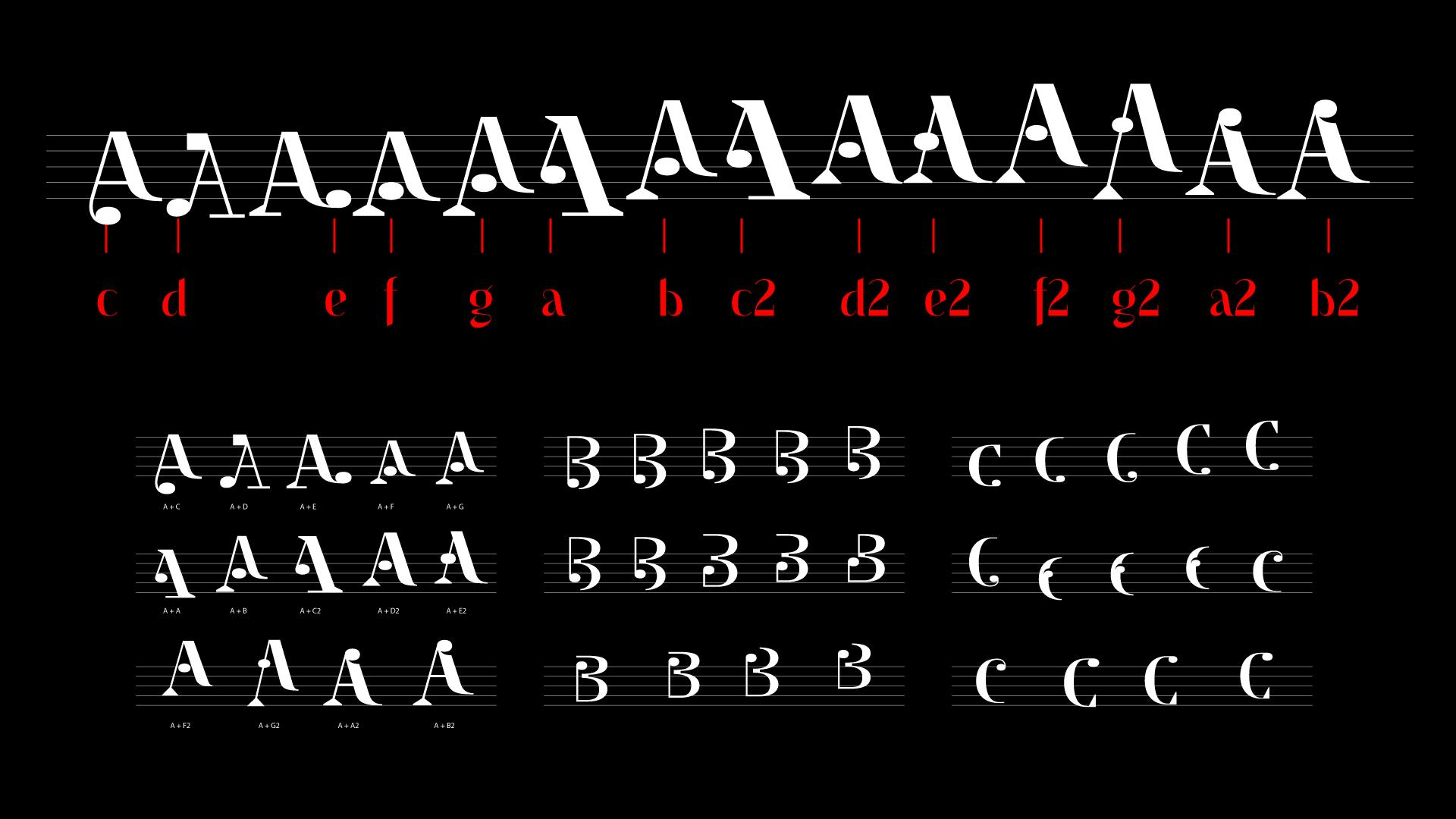 World's First Listenable And Playable Font